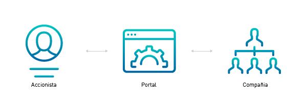 graficos-juntas-portal