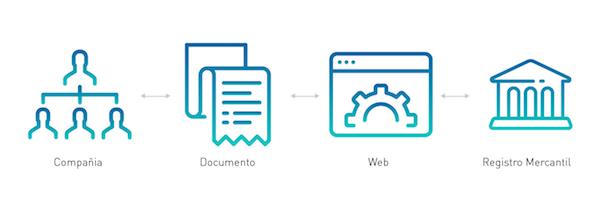 graficos-servicio-de-certificacion