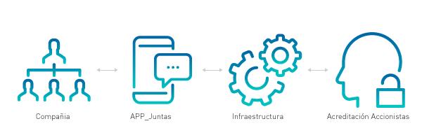 graficos-app_juntas